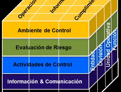 Modelos Compliance: Cumplimiento GDPR